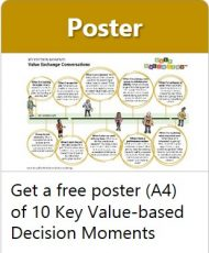 Go to Poster - Get a free poster (A4) of 10 Key Value-based Decision Moments